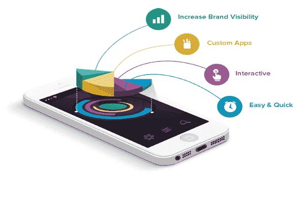 Mobile App Design Companies In India