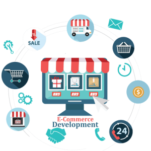 Best E Commerce Website Development Company in Hyderabad